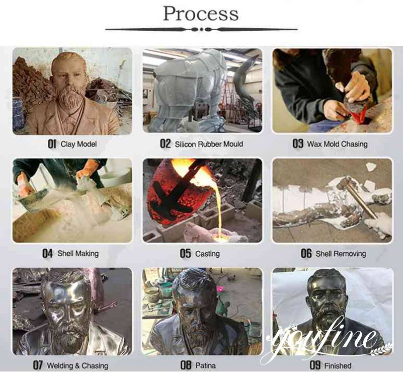 process of bronze bust of the hotel king Josef Durrer